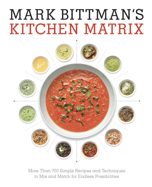 Sm Kitchen Matrix cover copy
