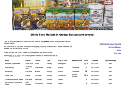 Boston Etnnic Markets Website